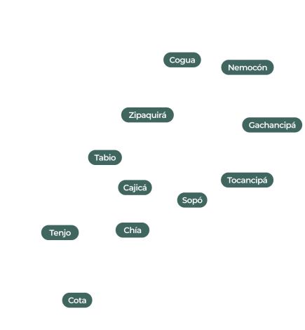 Mapa de los municipios de Sabana Centro